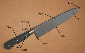 Parts of the Knife.  Get to know significant areas of a knife such as Point, Tip, Back, Bolster (Shank), Rivet, Handle, Heel, Cutting Edge
