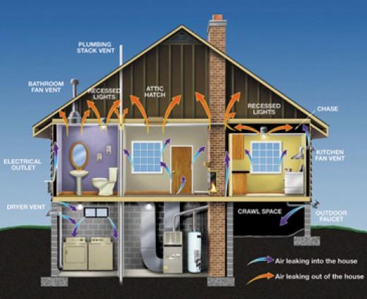Home schematic