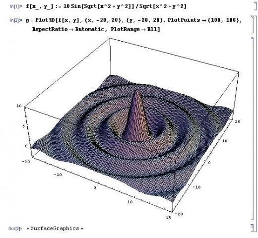 Mathematica Model