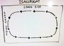 Ballroom Dancing Basics #3: Line of Dance