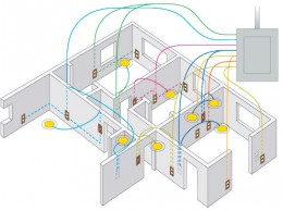 wiring diagram of house wiring image wiring diagram house wiring layout the wiring diagram on wiring diagram of house