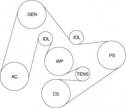 Serpentine Belt Routing Diagram Ford Aerostar 3.0