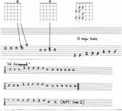 How to use Guitar Tab