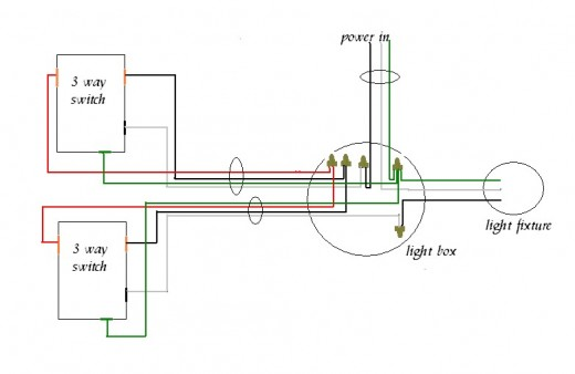 2 way wire diagram how to wire a 3 way switch wiring diagram dengarden 3 way switch wiring power again