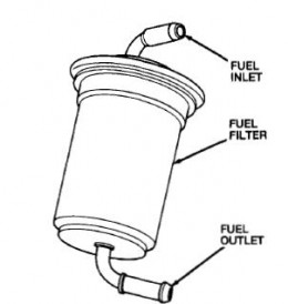 Capri Fuel filter costs $20 at Autozone