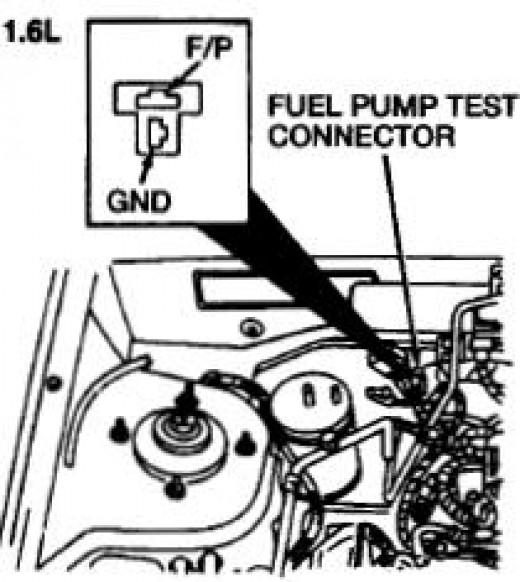 Fuel Pump Test connector location