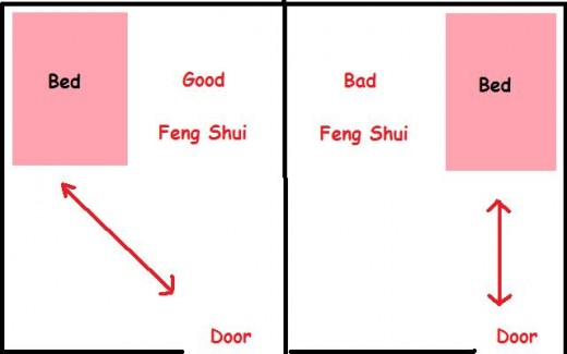 Excellent Bedroom Feng Shui Bed Position 520 x 325 · 14 kB · jpeg
