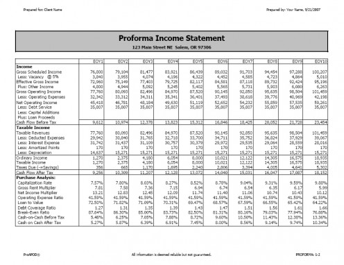 Sample Proforma Income Statement