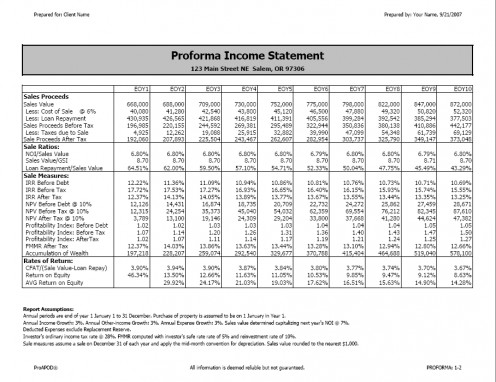 The Proforma Income Statement | Hubpages
