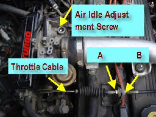 A = lock nut for throttle cable  B= cable adjustment nut