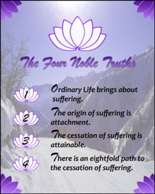 four noble truths of buddhism in essay