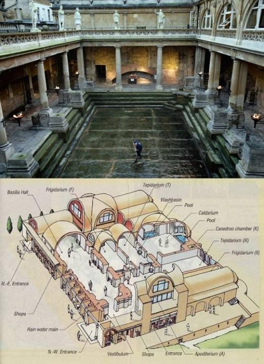 Roman Thermae