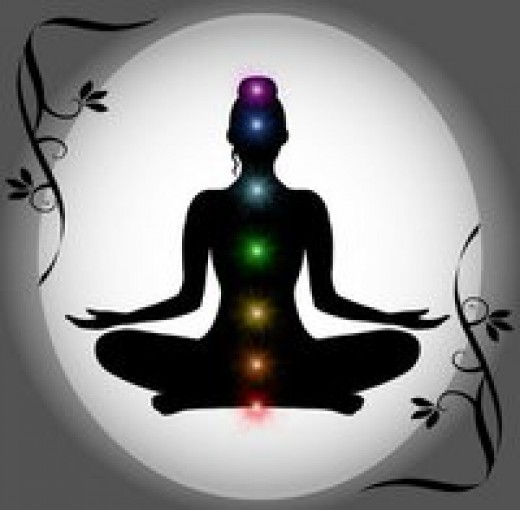 The 7 Chakras and their color and location.