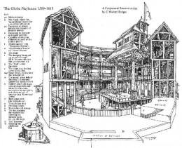 "Here is a sketch of ""The Globe"" as it would have stood in Shakespeare's time."