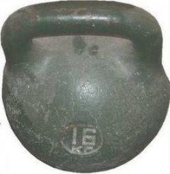 Interesting Facts about Kettlebell History