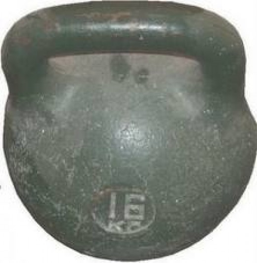 Kettlebell History