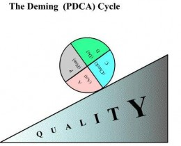 The Deming Cycle Can Roll UP thru Quality Slope!