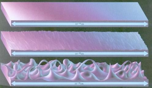 Quantum Foam - The Source for Virtual Particles