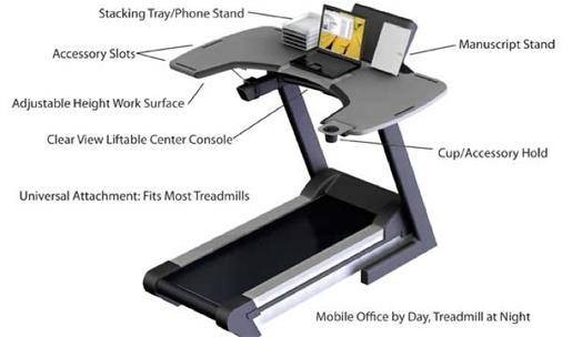 walkstation treadmill desk