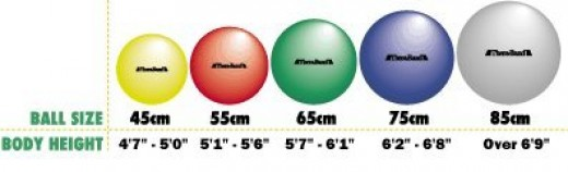 Strengthen your core, improve your flexibility, and practice balance with the Thera-Band Exercise Ball. Available in five sizes to fit users from 4 feet, 7 inches tall to 6 feet, eight inches tall, the Thera-Band Exercise Ball is ideal for physical t