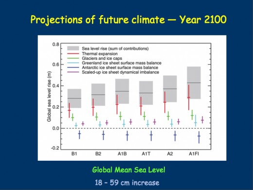 Projected Sea Level Rise by 2100.  Note that this is according to IPPC Assessment Report 4, and is known to exclude sources of additional sea level rise.  Image courtesy Dr. Andrew Weaver.