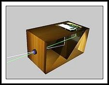 A Camera Obscura example