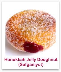DOUGHNUTS (SUFGANIYOT) Jelly Donuts