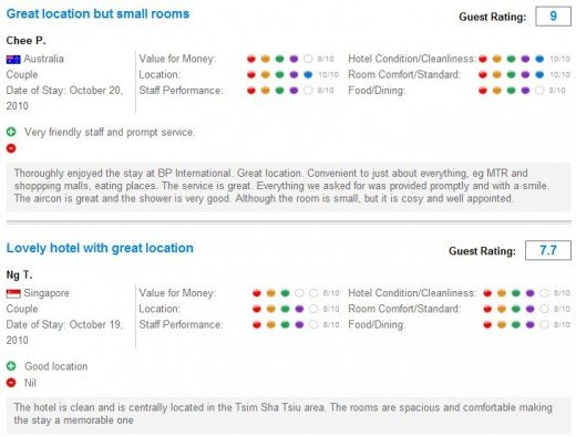Read genuine reviews from hotel guests