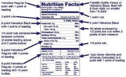 USFDA Nutrition Label