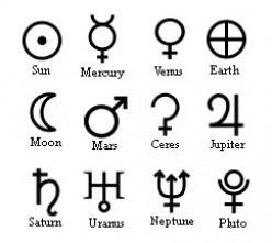 The world of Astrology