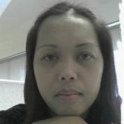 Setiram profile image