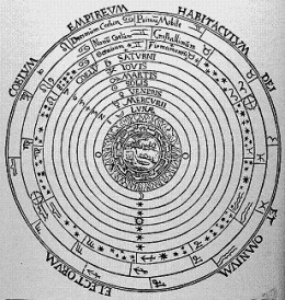 This map shows the Ptolemaic geocentric structure of the heavens that is apparently described in the book of the Revelation.
