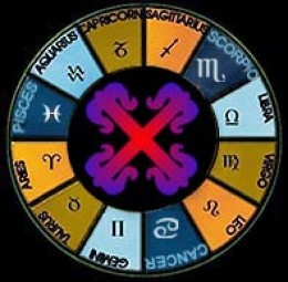 According to astrology, the four fixed signs, which also formed the crucial solar transit points in ancient times, are Taurus, Leo, Scorpio and Aquarius. Except for Scorpio near Aquila. if we take the symbols of each, they match the cherubim.