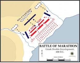 Battle of Marathon, 490 BC - Greek double envelopment