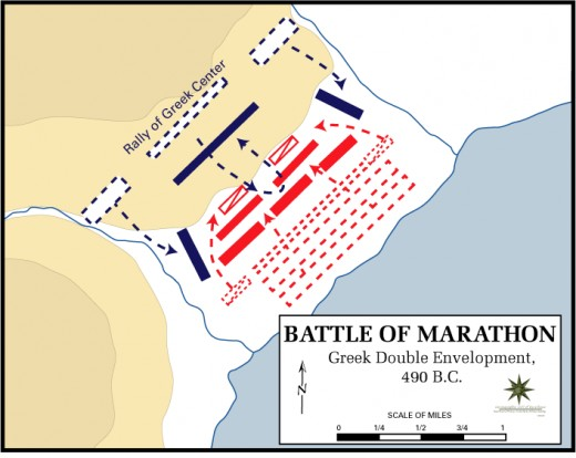 Battle of Marathon, 490 BC - Greek double envelopment