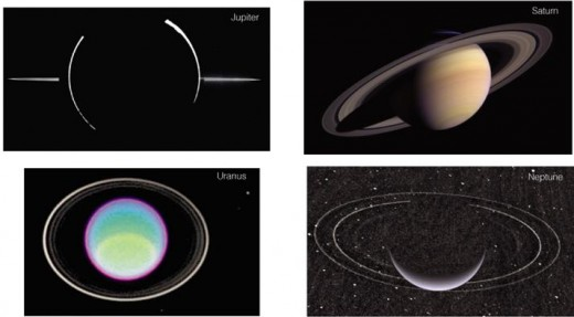 How Many Are There Planets with Rings - Pics about space