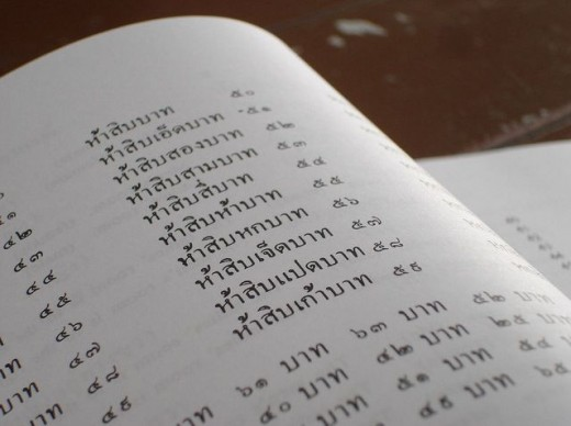 Thai script - Perhaps the most difficult part of learning Thai