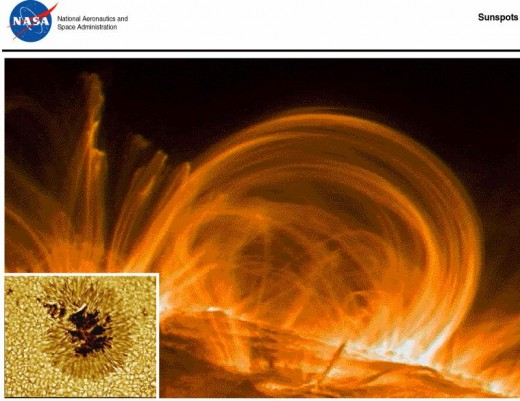 The filament structure of a local magnetic field on the sun can be seen as hydrogen ions that are diamagnetic, get trapped between field lines.