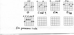 Guitar Chords - Good Riddance