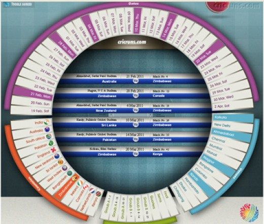 schedule of world cup 2011 cricket. 2011 Cricket World Cup