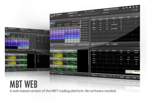 MBT Web Trader View