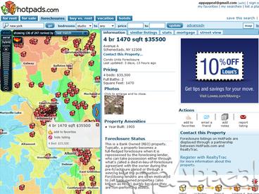 Foreclosure Heat Map
