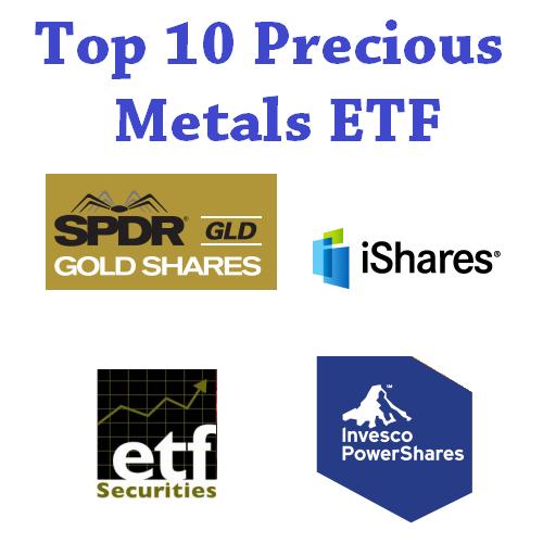 Top 10 precious metals etf logo
