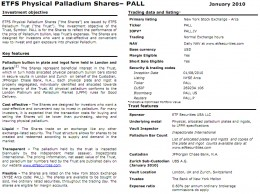 ETFS Palladium Overview