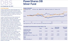 PowerShares DBS Overview