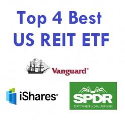 US REIT ETF logo
