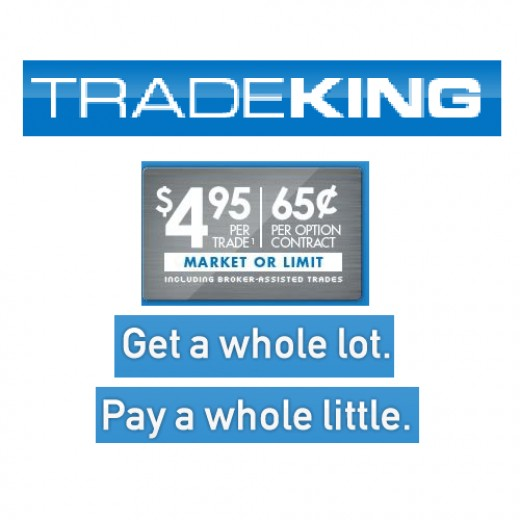 Lowest brokerage for option trading