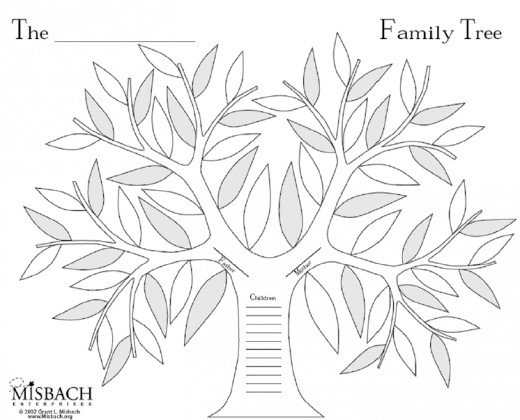 free blank family tree template. lank family tree template for