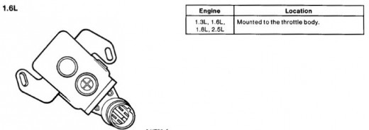 Illustration of Throttle