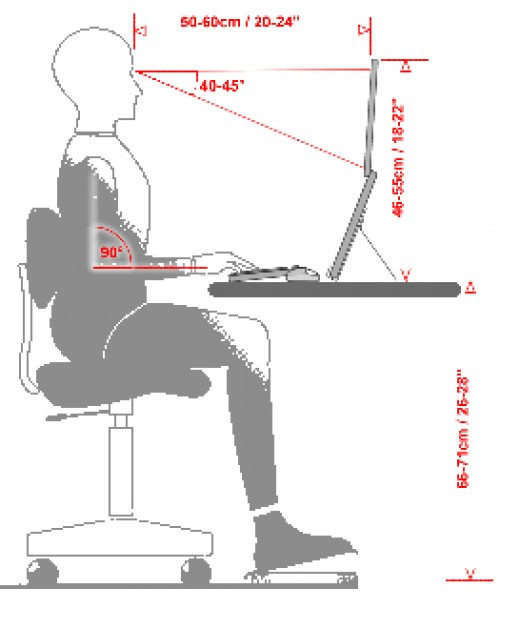Proper way to sit at computer